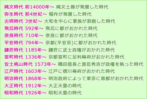 【AKB48】チーム8清水麻璃亜「江戸時代って1000年くらい前だと思ってた」