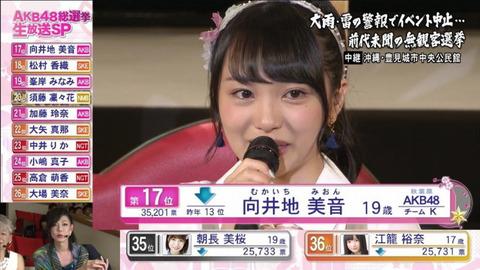 【AKB48総選挙】向井地美音の17位って本当に「油断」が原因だったの?