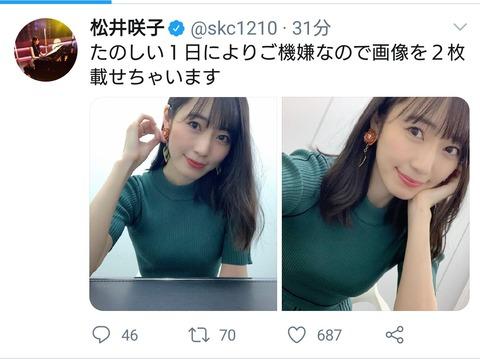 【朗報】松井咲子さん巨乳化のお知らせ