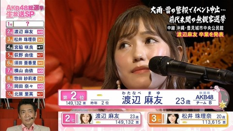 【AKB48】渡辺麻友、総選挙スピーチで卒業発表