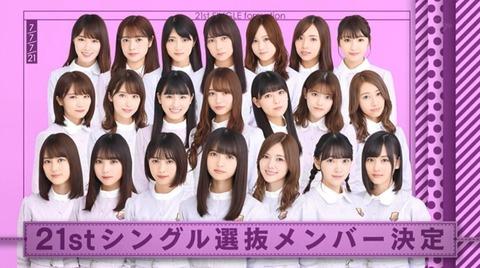 【悲報】トップアイドル乃木坂46さん、欅坂46が出てきてからMV再生数で一度も勝てていないことが判明