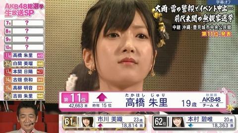 【NMB48】須藤凜々花の卒業公演で起こりそうな事