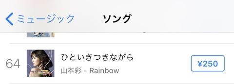 【朗報】山本彩の「ひといきつきながら」がまた配信サイトにランクイン!