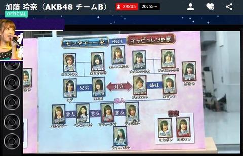 【AKB48G】劇団れなっち公演チケットがまさかの落選祭り