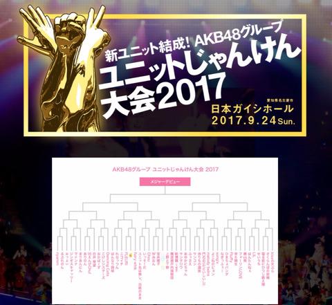 【8月17日10:00~】「AKB48グループ ユニットじゃんけん大会2017~絆は拳から生まれる!~」チケット先行発売決定!