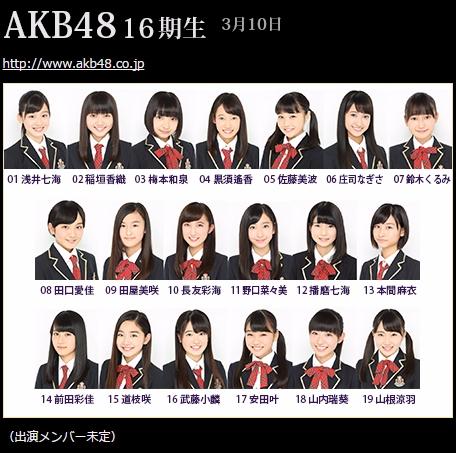 【AKB48】16期研究生がm.c.A・T祭「俺フェス」に出演決定!【3月10日】