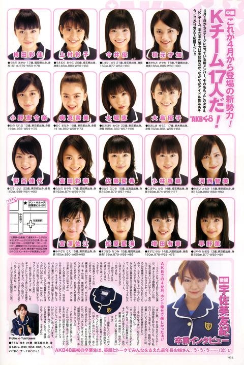 【AKB48】4月1日、チームK 2期生10周年記念特別公演の出演メンバー発表!