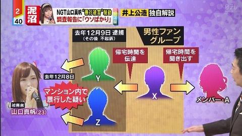【NGT48暴行事件】ミヤネ屋で1時間以上特集される!!!