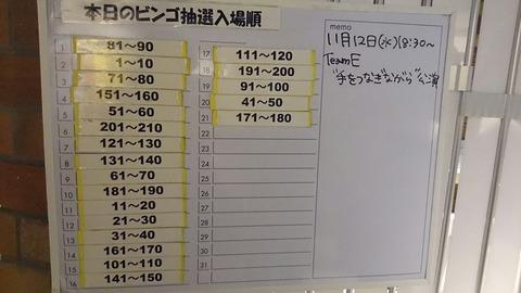 【AKB48G】劇場公演のビンゴ抽選中何考えてる?