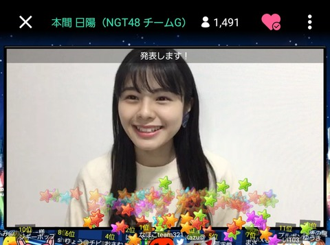 【NGT48】本間日陽さん、チャームポイントの八重歯を抜いた模様