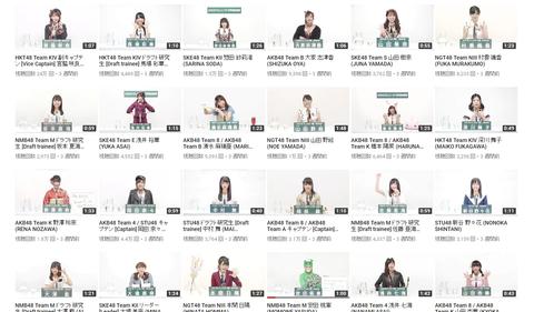 【AKB48総選挙】アピールコメント動画、あとは誰を見とけばいい?
