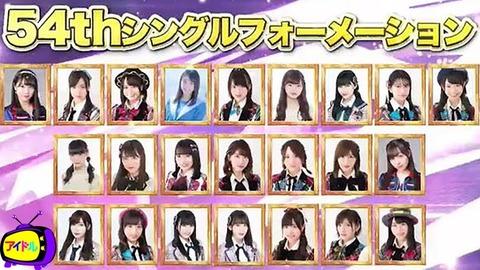 【AKB48】松井珠理奈の54thシングル選抜落ちがなんでこんなに話題にならないの?