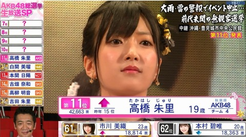 【NMB48】三大黒歴史メンバーと言えば「須藤凜々花」「木下春奈」あと1人は?
