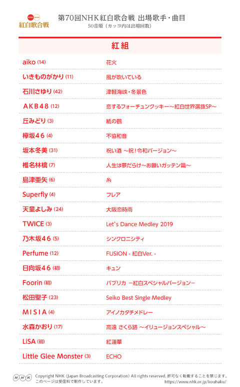 【悲報】NHK紅白歌合戦、AKBも乃木坂も欅坂も今年の曲をやらせてもらえない!