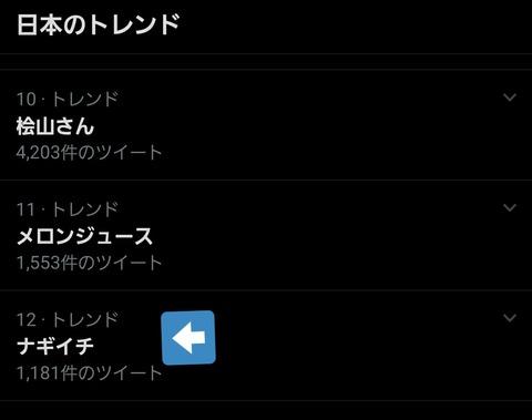 【HKT48・NMB48】「メロンジュース」「ナギイチ」←トレンド入り!「パレオはエメラルド」←トレンド入らず…【SKE48】