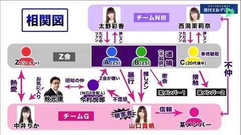 【悲報】NGT48中井りかのソロコンに稲岡龍之介(いなぷぅさレモン)等の基地外集団が勢揃い
