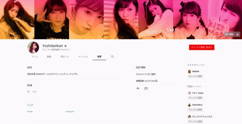 【祝】アカリンの女子力動画の視聴回数が50,000,000回を突破【NMB48・吉田朱里】