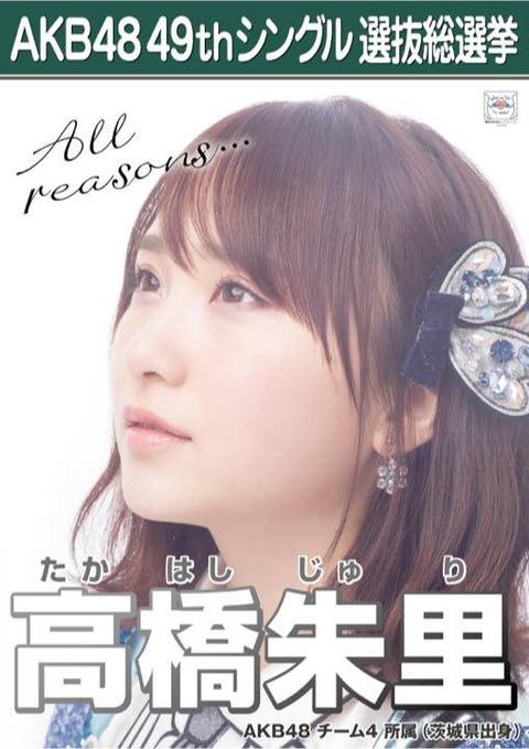 【AKB48総選挙】高橋朱里、加藤玲奈、込山榛香は今年選抜に入れるのか?