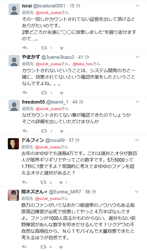 【AKB48総選挙】なぜ運営はNGTモバイルの不正投票を認めなかったのか?