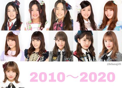 【AKB48】加藤玲奈さんのビジュアルの変遷が・・・【れなっち】