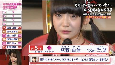 【NGT48】おぎゆかの総選挙スピーチでぶっちゃけ泣いたやつwww【荻野由佳】