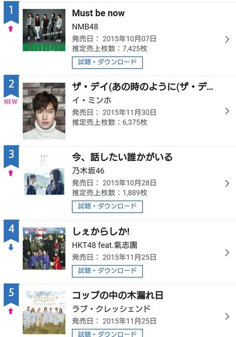 【朗報】オリコンデイリーチャートTOP5にNMB・乃木坂・HKT・SKEwww