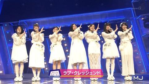 【SKE48】松井珠理奈「SKEに将来センターをできるメンバーはいない」