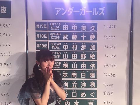 【AKB48】武藤十夢、去年不参加→今年速報18位、武藤小麟、去年速報59位→今年速報圏外