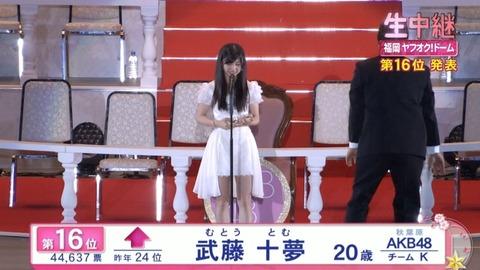 【AKB48総選挙】文春読んできたけど親が二万票投票してランクインしたメンバーって誰?
