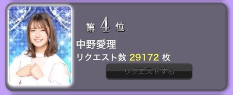 【SKE48】愛理ちゃん「4位だからもういいや。じゃなくて4位だからこそ!上を目指すスタートのほうがみんな燃えるでしょ」