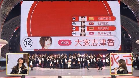 【AKB48】大家志津香がそこそこ人気ある理由って何?