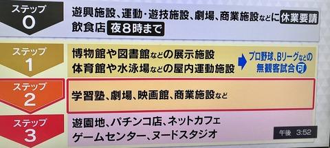 【朗報】AKB48劇場再開間近か?東京都発表・休業要請解除後はステップ2に分類。5/25に規制解除され段階的に