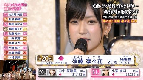 【NMB48】須藤「投票して」→ヲタ「投票したよ」→須藤「結婚します」←何かに例えて【須藤凜々花】