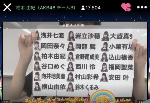 【悲報】矢作萌夏さん、何もなかったはずなのに柏木プロデュース公演初日からも外される