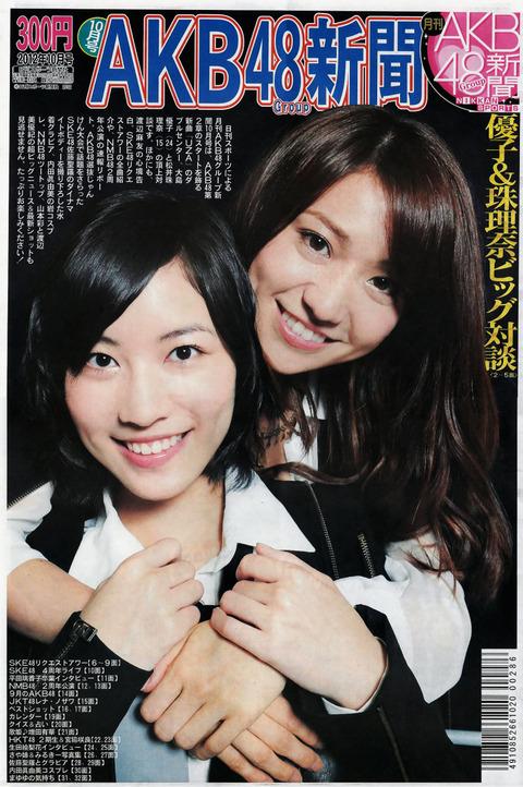 板野友美さんや野呂佳代さんの結婚には絡むのに大島優子さんの結婚はガン無視する世界王者松井珠理奈さん