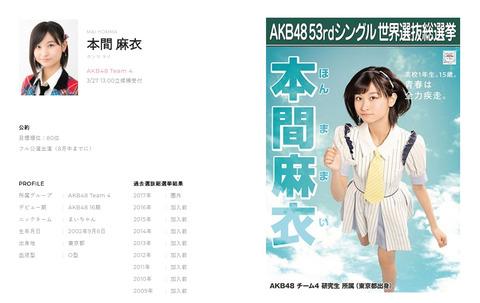 【悲報】16期研究生本間麻衣ちゃんの総選挙公約が絶望しかない