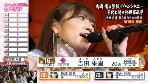 【NMB48】吉田朱里が選挙スピーチでAKBの顔になりたいって言ってたけどどう思う?