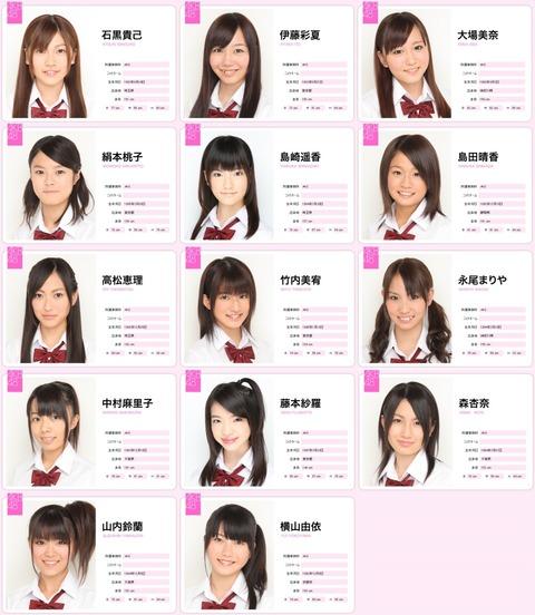 【元AKB48】永尾まりや「運営にツインテールを押し付けられて号泣した」