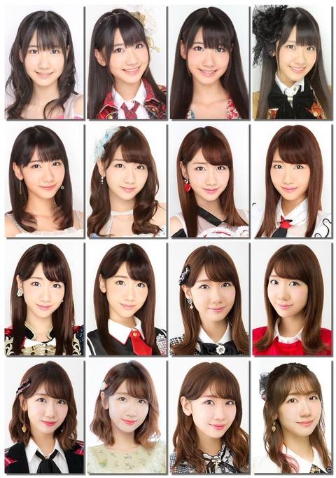 【AKB48】柏木由紀「14年間の歴代宣材写真がこちら。」