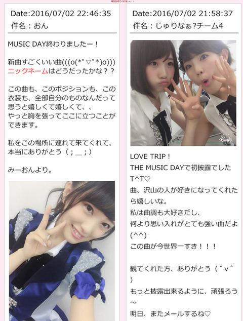 【AKB48G】各グループのモバメ送信数上位メンバー