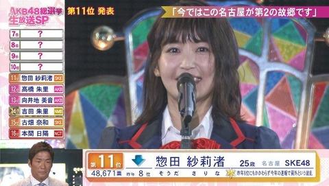 【SKE48】惣田紗莉渚、ヲタが一人500票のノルマを達成し見事11位にランクイン【AKB48総選挙】
