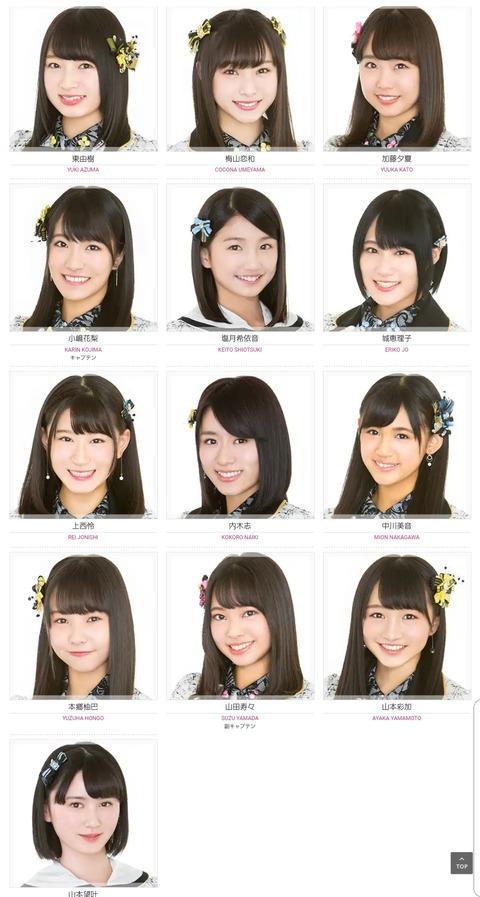 【NMB48】キャプテン小嶋花梨「チームBⅡは銀河系軍団と言われた初期チームNを超えます!!」