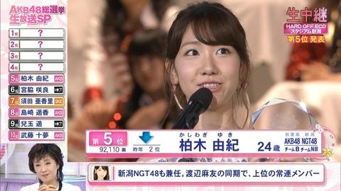 【AKB48】今思うと柏木由紀が7万票減らしたのってある意味すごいな