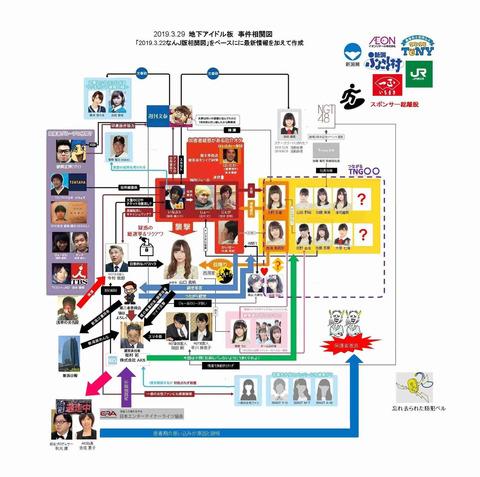 【NGT48】繋がりメンはこれからも何食わぬ顔でアイドル活動を続けていく気なのか?