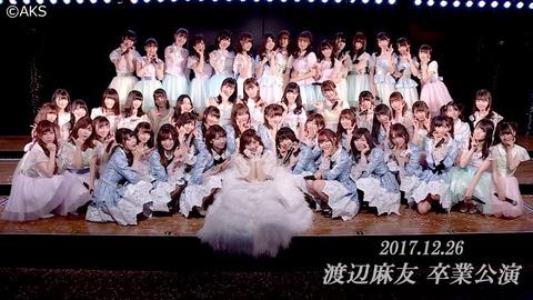 【AKB48G】2017年の劇場公演の思い出を語ろう