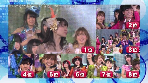 【AKB48G】一番信用できる人気指標ってなんなの?