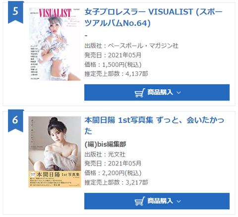 【NGT48】本間日陽1st写真集「ずっと、会いたかった」推定売上部数:3,217部