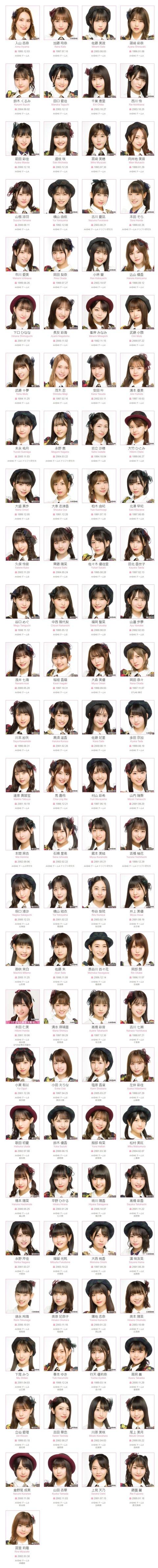 【AKB48】メンバーのプロフィール写真が更新される