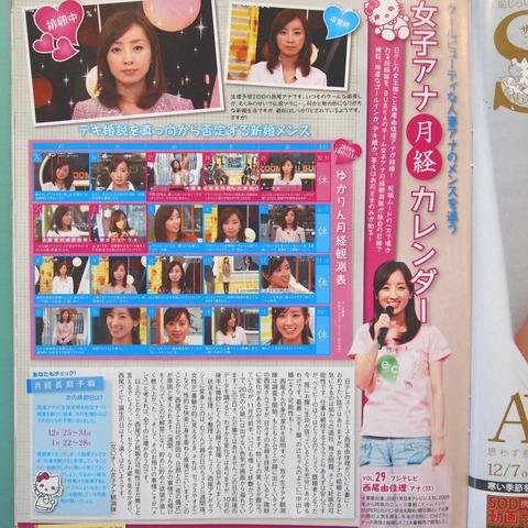 【疑問】ゲスいエロ本だったBUBKAはなぜ優良アイドル雑誌になれたのか?