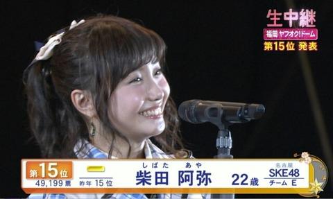 【SKE48】柴田阿弥「総選挙でランクインしても待遇変わらない」「ファンのお金が絡んでる」
